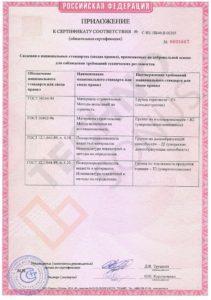 стопзвук эко слим приложение к сертификату соответствия