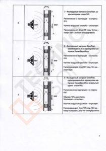 Соноплат Профи картинка испытания
