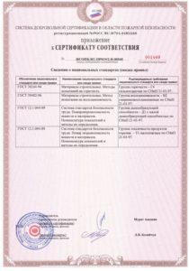 Соноплат Сертификат соответсвия