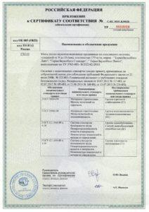 Термозвукоизол сертификат