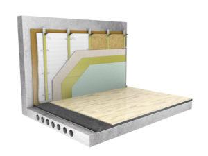 Каркасная система звукоизоляции стен «Премиум М»