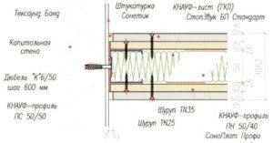 Монтаж звукоизоляционные перегородки к стене